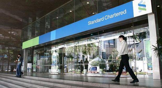 lãi suất vay thế chấp sổ đỏ Standard Chartered