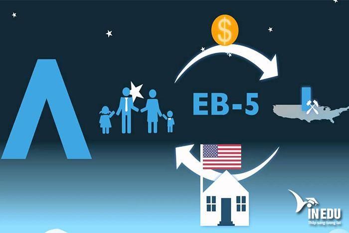 Định cư Mỹ theo diện đầu tư là gì?